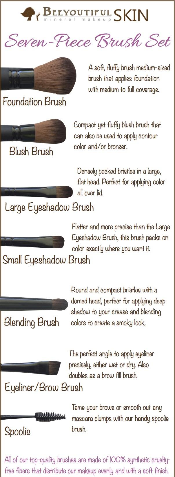 Makeup Monday: All the Brushes You\'ll Ever Need (And How to Care ...