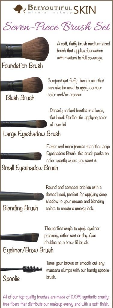 BeeyoutifulSkin Makeup Brushes